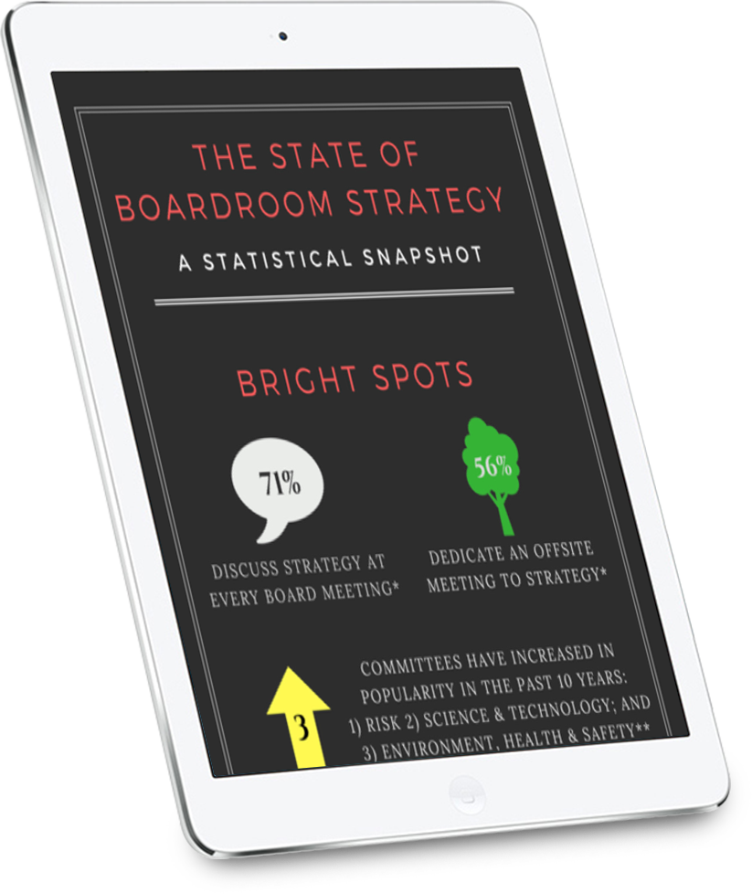 The State of Boardroom Strategy